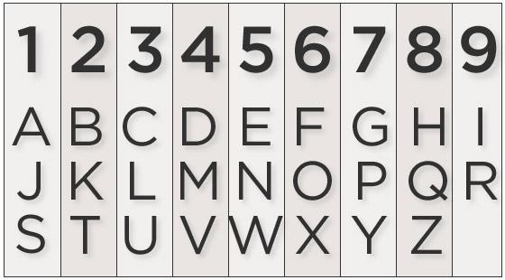 letter tabel numerologie