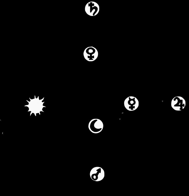 decanaten duiden in de horoscoop