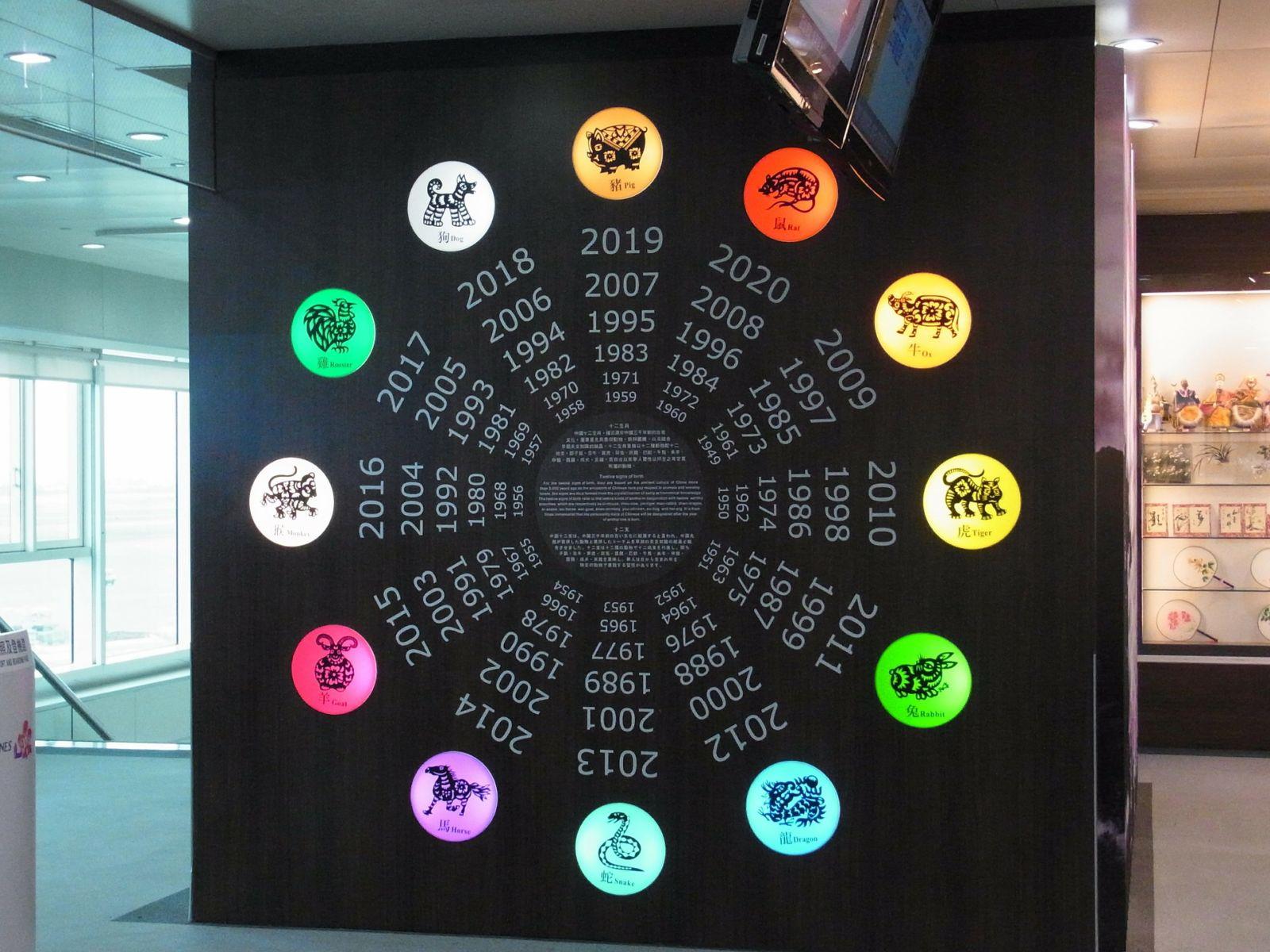 chnese astrologie elementen